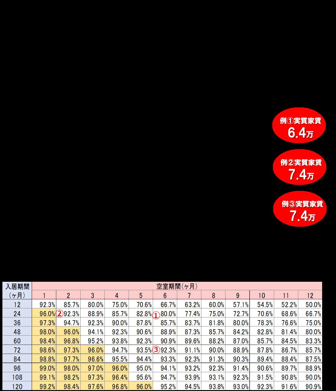 赤羽賃貸経営ブログ(6)