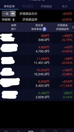 株式投資始めてみました